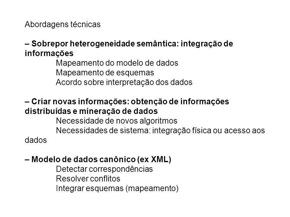Abordagens técnicas – Sobrepor heterogeneidade semântica: integração de informações Mapeamento do modelo de dados Mapeamento de esquemas Acordo sobre interpretação dos dados – Criar novas informações: obtenção de informações distribuídas e mineração de dados Necessidade de novos algoritmos Necessidades de sistema: integração física ou acesso aos dados – Modelo de dados canônico (ex XML) Detectar correspondências Resolver conflitos Integrar esquemas (mapeamento)