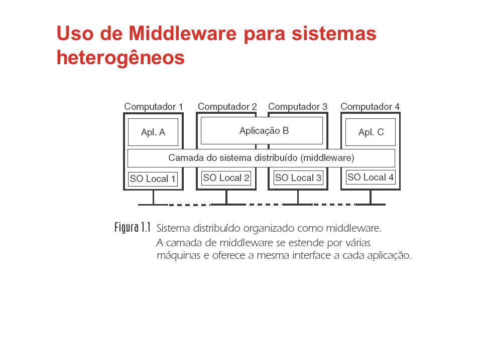 Uso de Middleware para sistemas heterogêneos