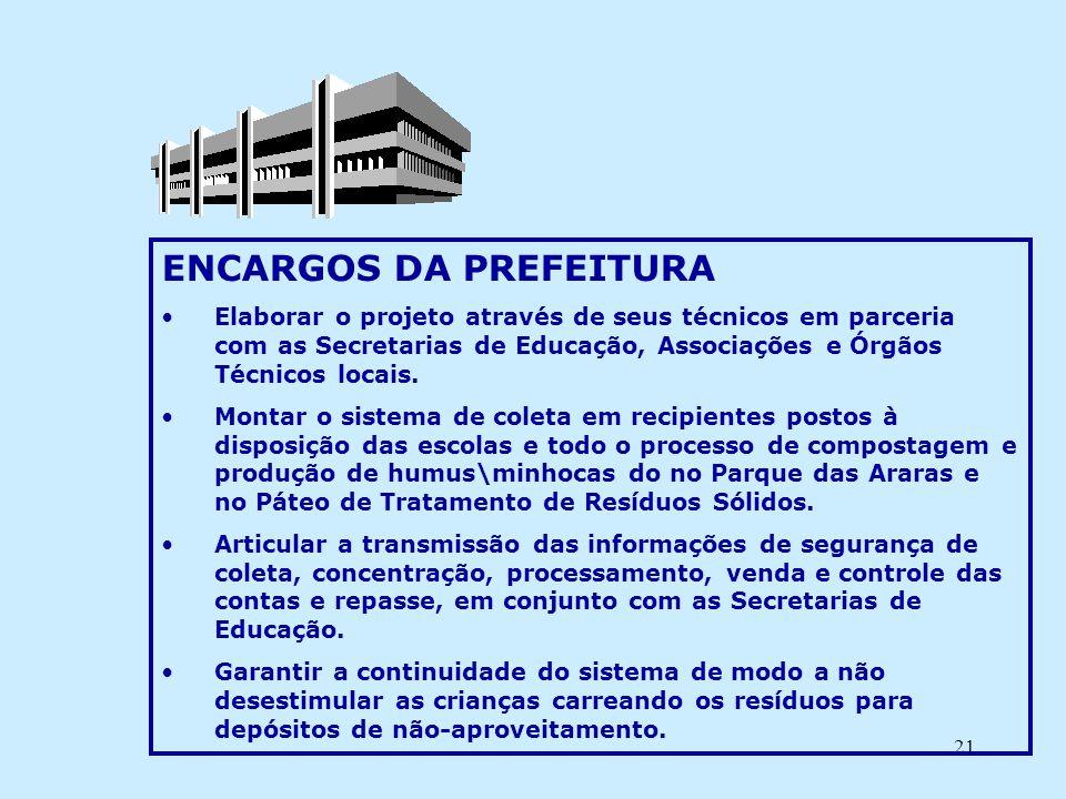 21 ENCARGOS DA PREFEITURA •Elaborar o projeto através de seus técnicos em parceria com as Secretarias de Educação, Associações e Órgãos Técnicos locai