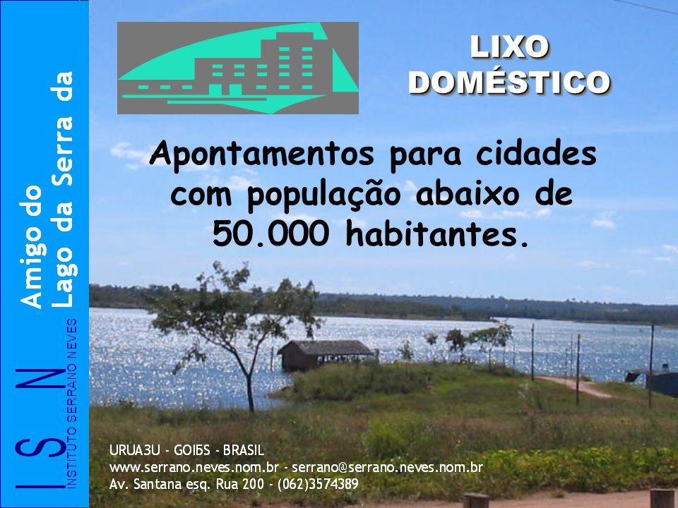 3 LIXO DOMÉSTICO Apontamentos para cidades com população abaixo de 50.000 habitantes.
