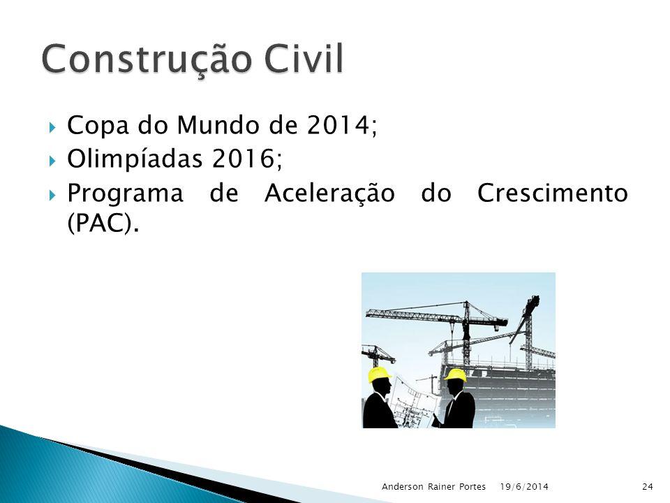  Copa do Mundo de 2014;  Olimpíadas 2016;  Programa de Aceleração do Crescimento (PAC).
