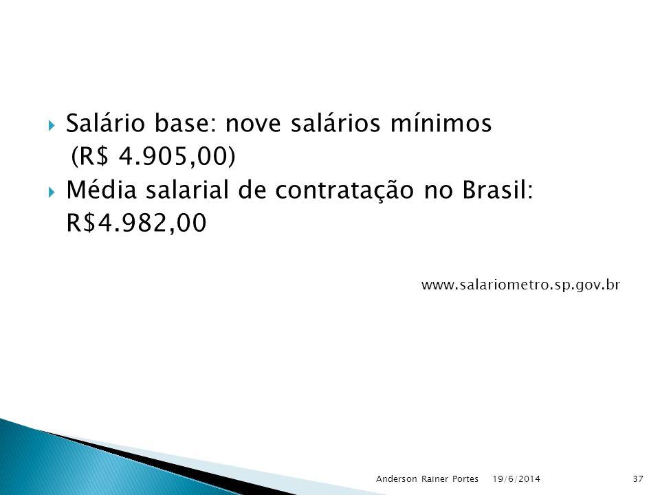  Salário base: nove salários mínimos (R$ 4.905,00)  Média salarial de contratação no Brasil: R$4.982,00 www.salariometro.sp.gov.br 19/6/2014Anderson Rainer Portes37