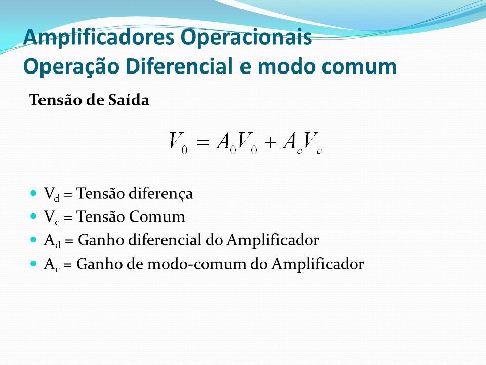 Amplificadores Operacionais Operação Diferencial e modo comum Tensão de Saída  V d = Tensão diferença  V c = Tensão Comum  A d = Ganho diferencial do Amplificador  A c = Ganho de modo-comum do Amplificador