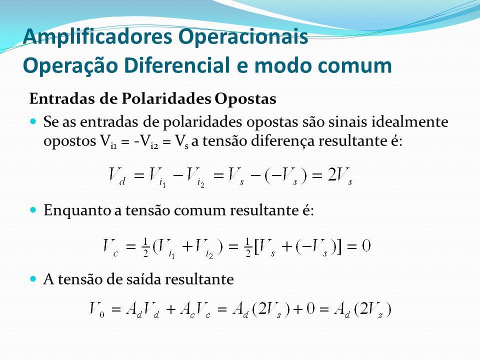 Amplificadores Operacionais Operação Diferencial e modo comum Entradas de Polaridades Opostas  Se as entradas de polaridades opostas são sinais idealmente opostos V i1 = -V i2 = V s a tensão diferença resultante é:  Enquanto a tensão comum resultante é:  A tensão de saída resultante
