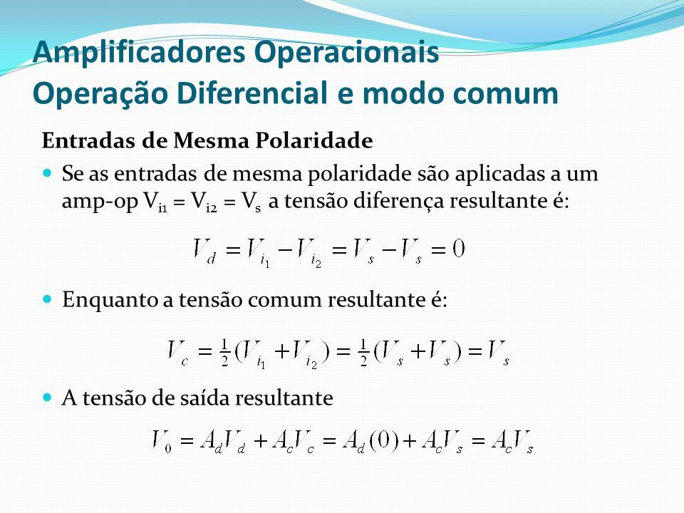 Amplificadores Operacionais Operação Diferencial e modo comum Entradas de Mesma Polaridade  Se as entradas de mesma polaridade são aplicadas a um amp-op V i1 = V i2 = V s a tensão diferença resultante é:  Enquanto a tensão comum resultante é:  A tensão de saída resultante