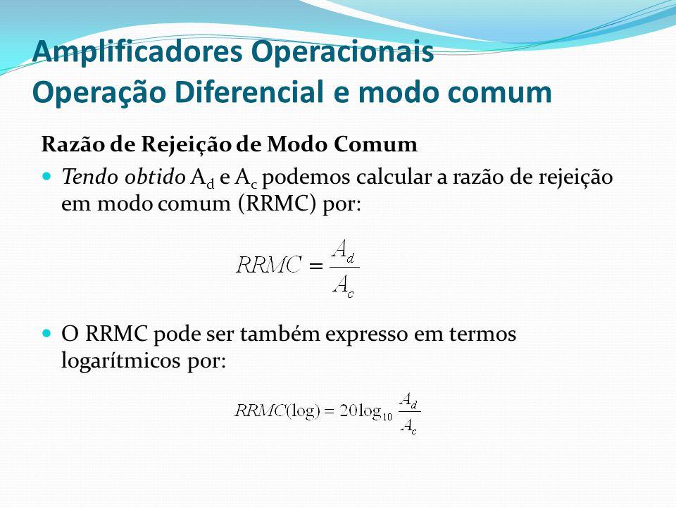 Amplificadores Operacionais Operação Diferencial e modo comum Razão de Rejeição de Modo Comum  Tendo obtido A d e A c podemos calcular a razão de rejeição em modo comum (RRMC) por:  O RRMC pode ser também expresso em termos logarítmicos por: