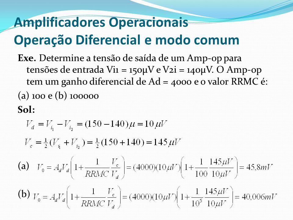 Amplificadores Operacionais Operação Diferencial e modo comum Exe. Determine a tensão de saída de um Amp-op para tensões de entrada Vi1 = 150μV e V2i