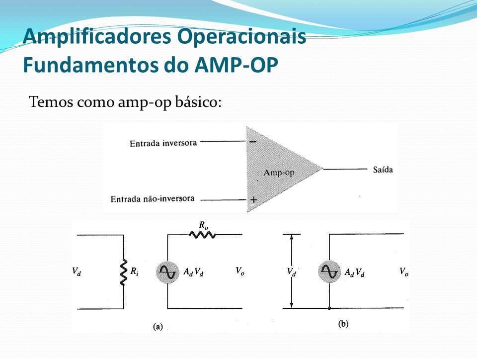 Amplificadores Operacionais Fundamentos do AMP-OP Temos como amp-op básico: