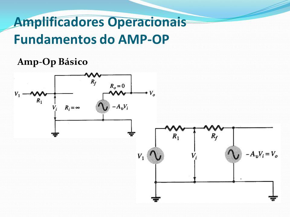 Amplificadores Operacionais Fundamentos do AMP-OP Amp-Op Básico