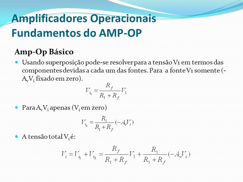 Amplificadores Operacionais Fundamentos do AMP-OP Amp-Op Básico  Usando superposição pode-se resolver para a tensão V1 em termos das componentes devi