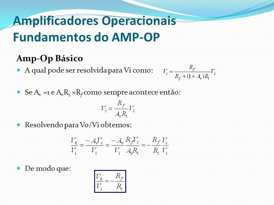 Amplificadores Operacionais Fundamentos do AMP-OP Amp-Op Básico  A qual pode ser resolvida para Vi como:  Se A v »1 e A v R 1 »R f como sempre acontece então:  Resolvendo para Vo/Vi obtemos:  De modo que: