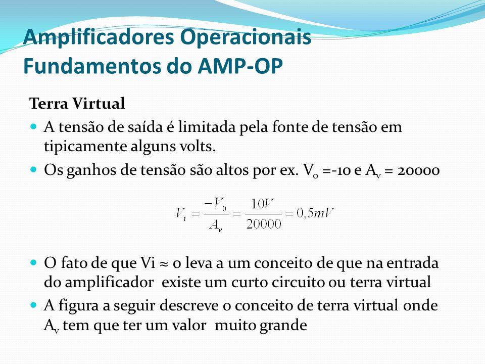 Amplificadores Operacionais Fundamentos do AMP-OP Terra Virtual  A tensão de saída é limitada pela fonte de tensão em tipicamente alguns volts.  Os