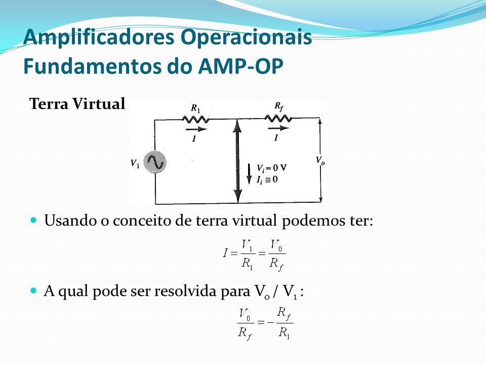 Amplificadores Operacionais Fundamentos do AMP-OP Terra Virtual  Usando o conceito de terra virtual podemos ter:  A qual pode ser resolvida para V o / V 1 :