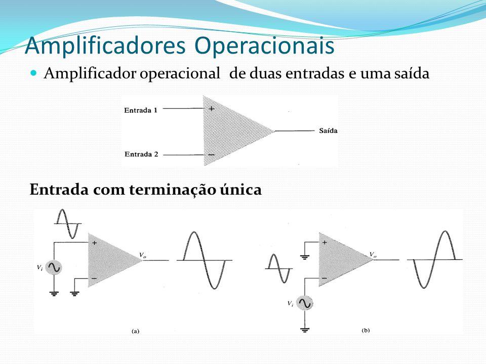 Amplificadores Operacionais Entrada (diferencial) com terminação dupla  Uma entrada V d aplicada nos dois terminais de entrada  Dois sinais separados são aplicados nas entradas V i1 - V i2