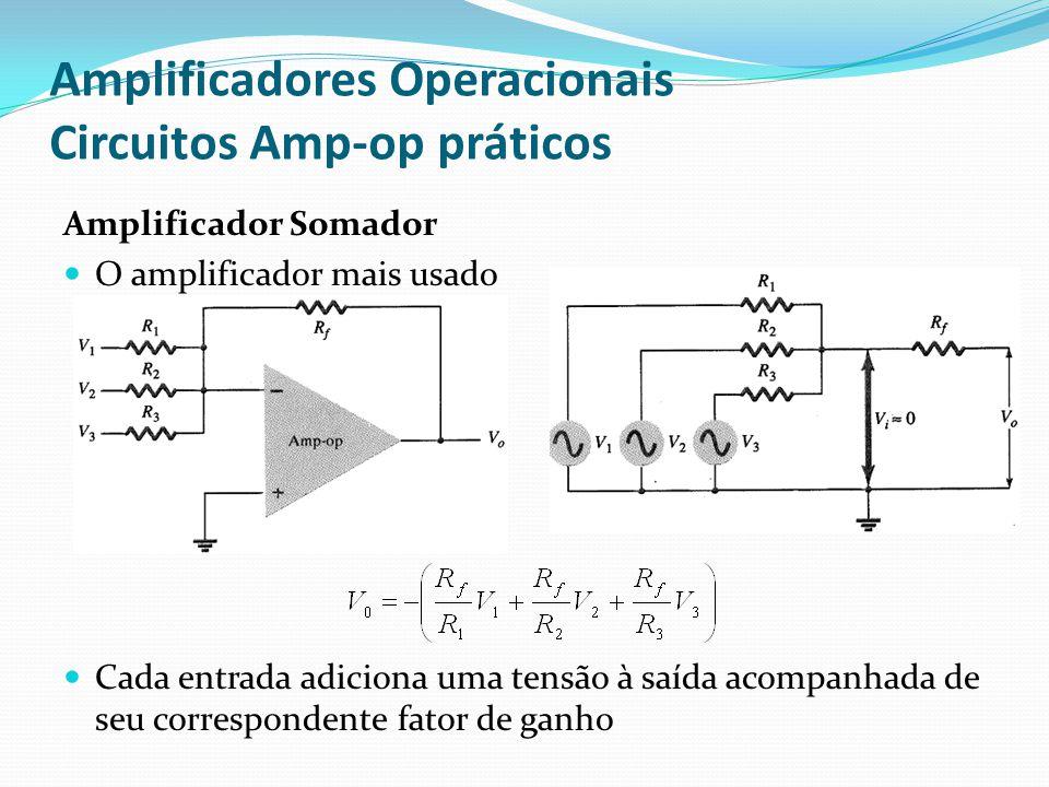 Amplificadores Operacionais Circuitos Amp-op práticos Amplificador Somador  O amplificador mais usado  Cada entrada adiciona uma tensão à saída acom