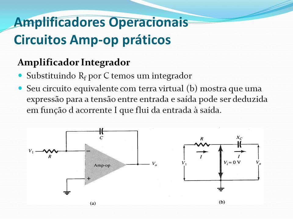 Amplificadores Operacionais Circuitos Amp-op práticos Amplificador Integrador  Substituindo R f por C temos um integrador  Seu circuito equivalente