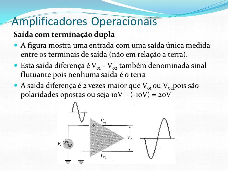 Amplificadores Operacionais Saída com terminação dupla  A figura mostra a operação entrada diferencial, saída diferencial  A entrada aplicada entre os dois terminais de entrada e a saída tomada entre os dois terminais de saída  Esta é uma operação completamente diferencial