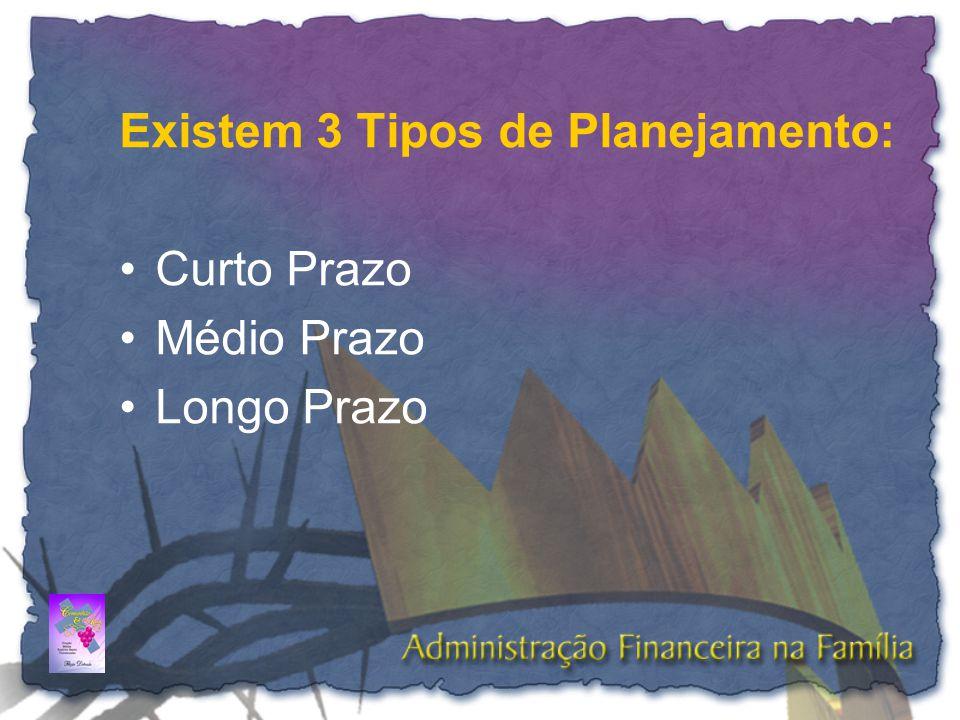 Existem 3 Tipos de Planejamento: •Curto Prazo •Médio Prazo •Longo Prazo