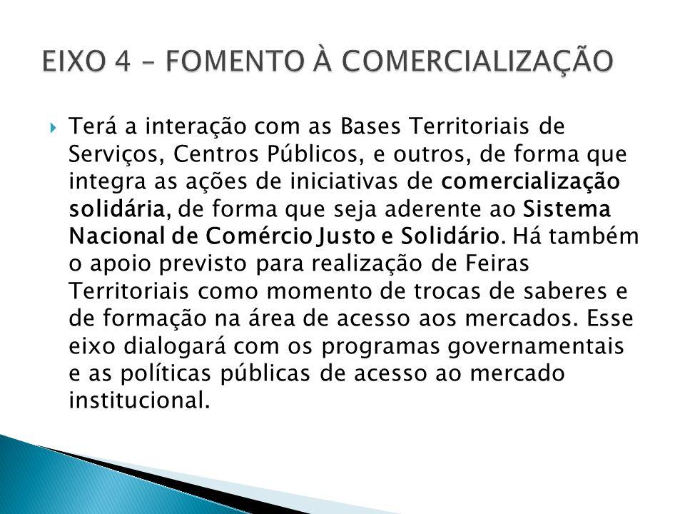  Terá a interação com as Bases Territoriais de Serviços, Centros Públicos, e outros, de forma que integra as ações de iniciativas de comercialização