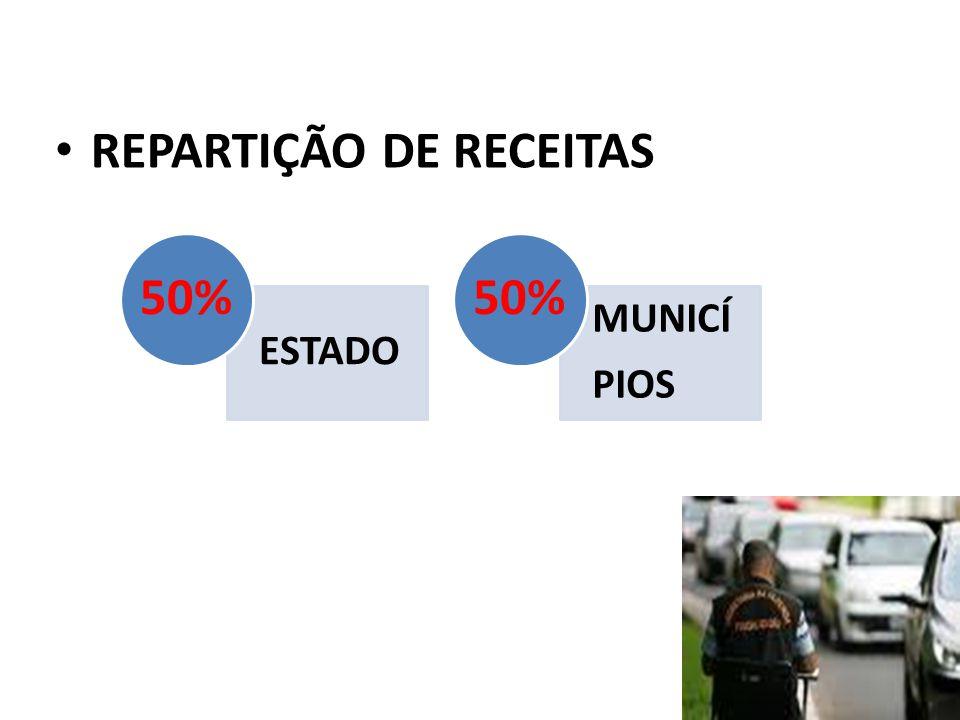 • REPARTIÇÃO DE RECEITAS ESTADO 50% MUNICÍ PIOS 50%