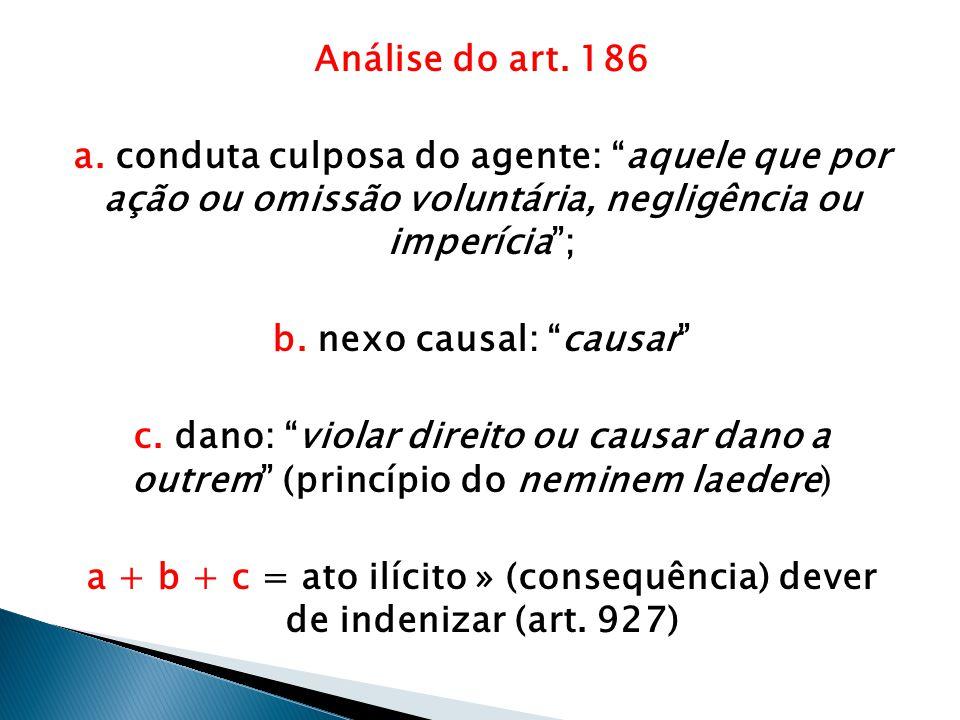 """Análise do art. 186 a. conduta culposa do agente: """"aquele que por ação ou omissão voluntária, negligência ou imperícia""""; b. nexo causal: """"causar"""" c. d"""