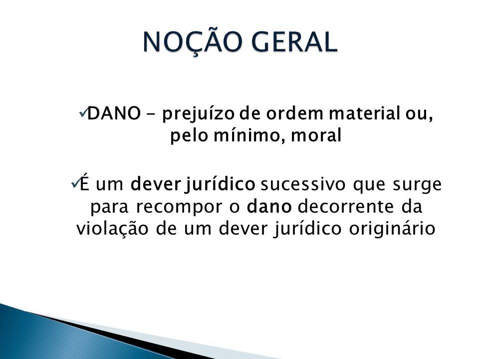  DANO - prejuízo de ordem material ou, pelo mínimo, moral  É um dever jurídico sucessivo que surge para recompor o dano decorrente da violação de um dever jurídico originário
