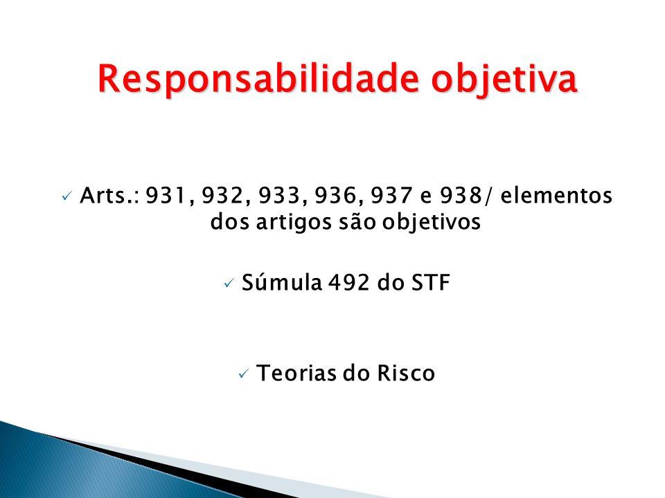 Responsabilidade objetiva  Arts.: 931, 932, 933, 936, 937 e 938/ elementos dos artigos são objetivos  Súmula 492 do STF  Teorias do Risco