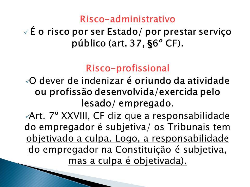 Risco-administrativo  É o risco por ser Estado/ por prestar serviço público (art. 37, §6º CF). Risco-profissional  O dever de indenizar é oriundo da