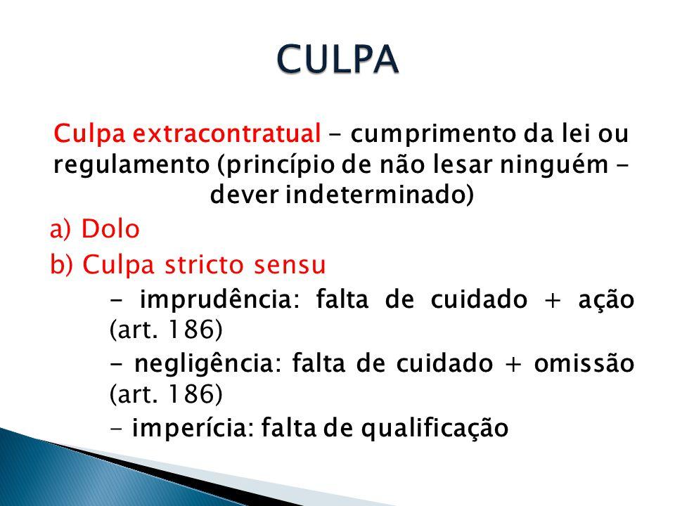 Culpa extracontratual - cumprimento da lei ou regulamento (princípio de não lesar ninguém - dever indeterminado) a) Dolo b) Culpa stricto sensu - impr
