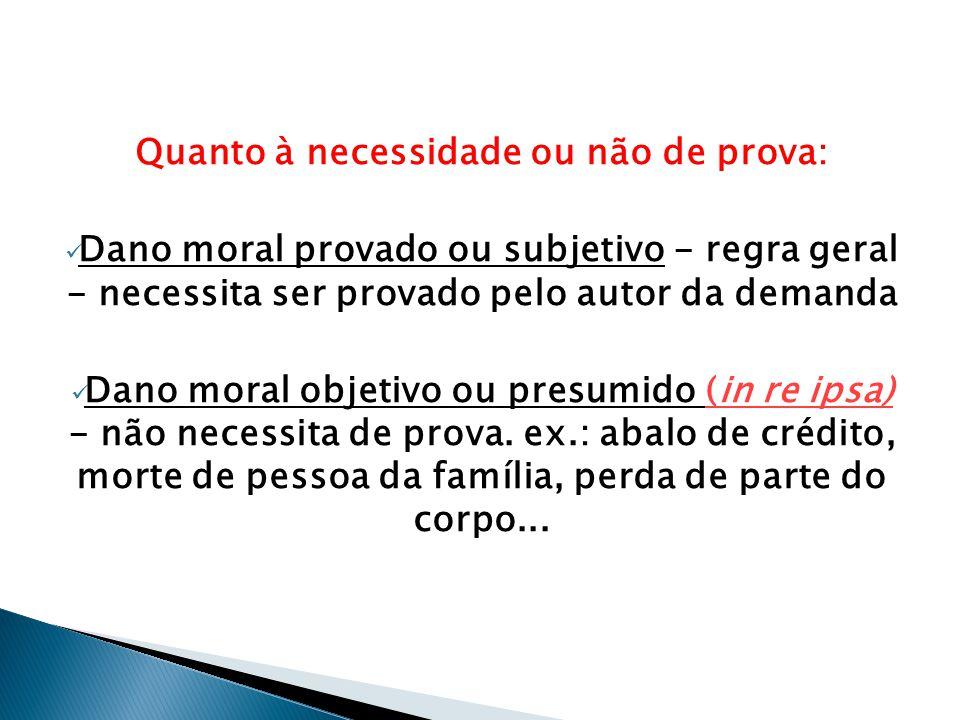 Quanto à necessidade ou não de prova:  Dano moral provado ou subjetivo - regra geral - necessita ser provado pelo autor da demanda  Dano moral objet