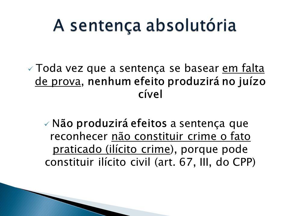  Toda vez que a sentença se basear em falta de prova, nenhum efeito produzirá no juízo cível  Não produzirá efeitos a sentença que reconhecer não co