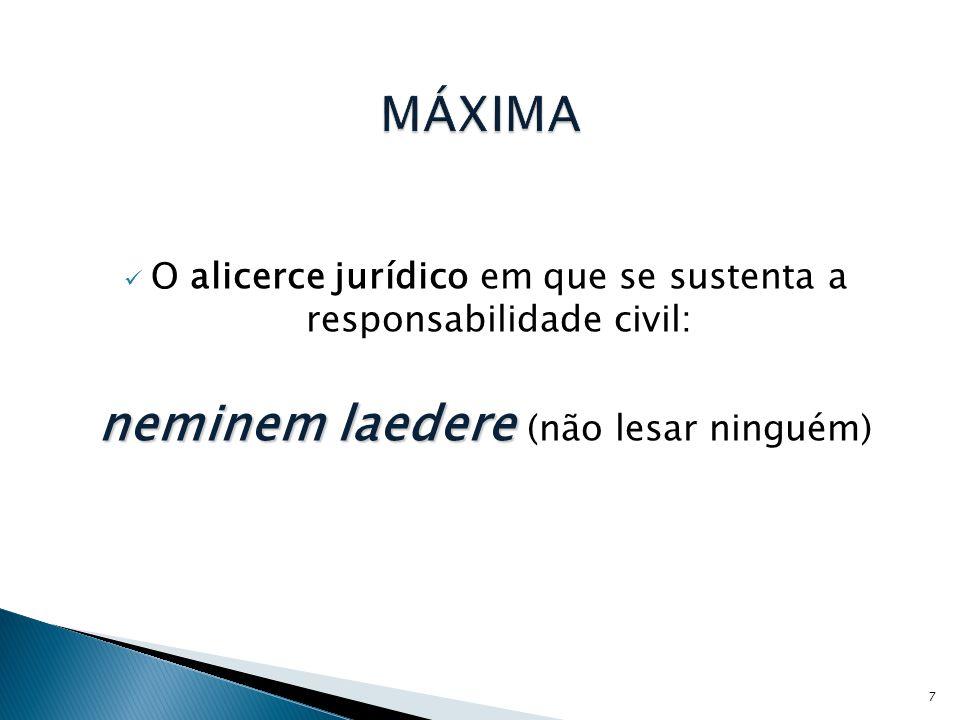 O alicerce jurídico em que se sustenta a responsabilidade civil: neminem laedere neminem laedere (não lesar ninguém) 7