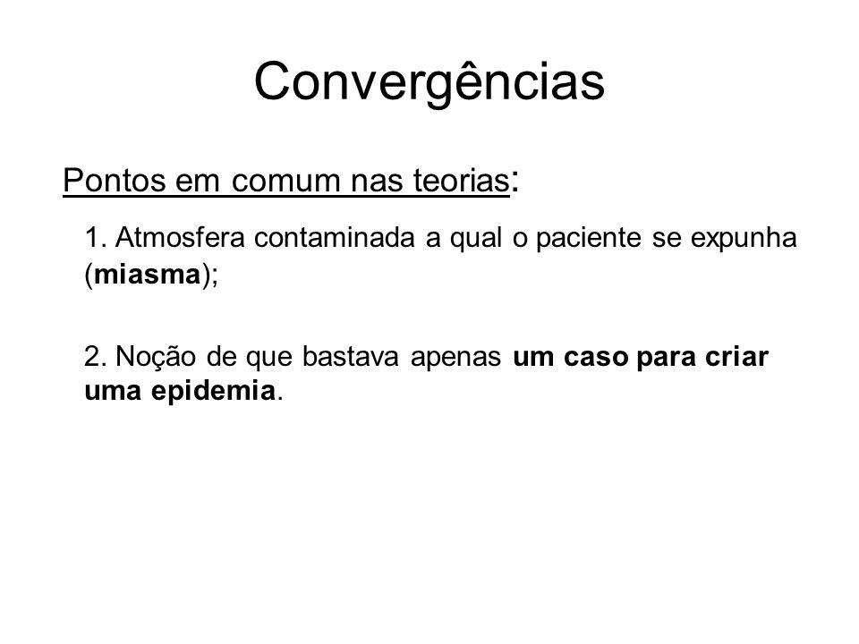Convergências Pontos em comum nas teorias : 1. Atmosfera contaminada a qual o paciente se expunha (miasma); 2. Noção de que bastava apenas um caso par