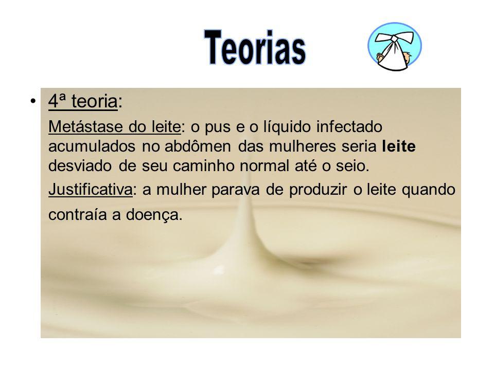 •4ª teoria: Metástase do leite: o pus e o líquido infectado acumulados no abdômen das mulheres seria leite desviado de seu caminho normal até o seio.