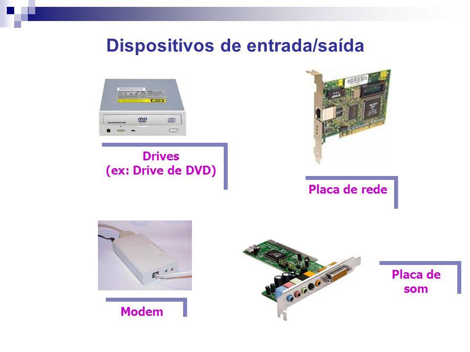 Dispositivos de entrada/saída Drives (ex: Drive de DVD) Drives (ex: Drive de DVD) Modem Placa de rede Placa de som