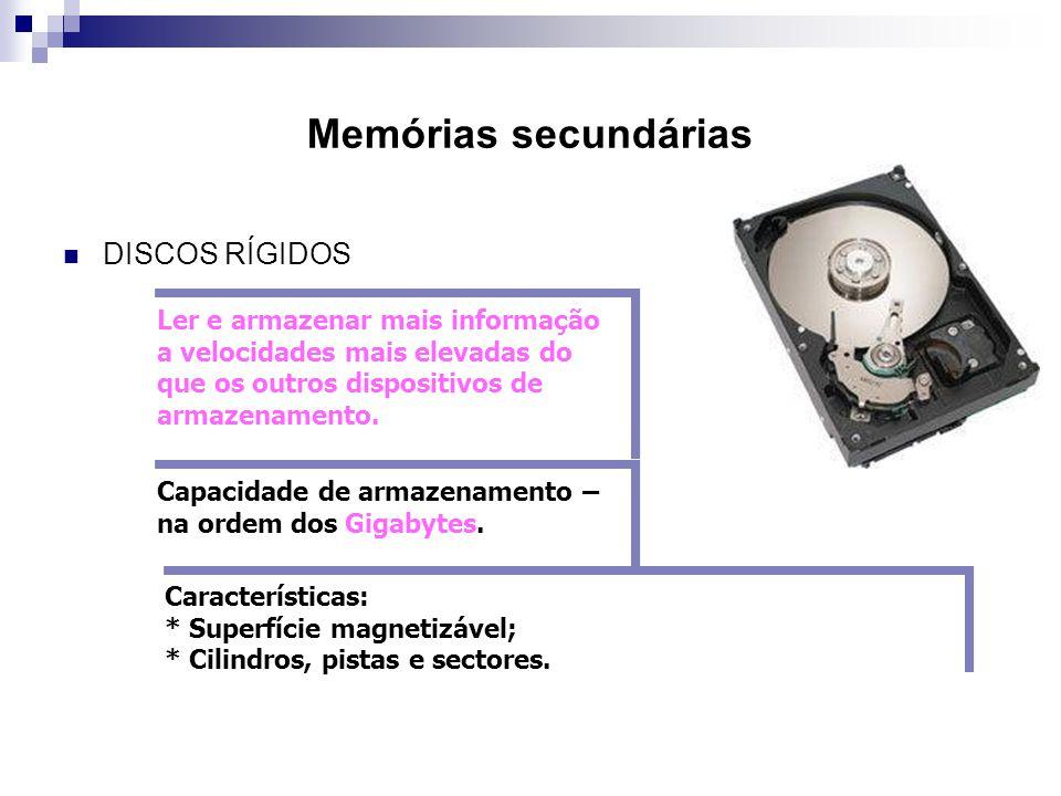 Memórias secundárias  DISCOS RÍGIDOS Ler e armazenar mais informação a velocidades mais elevadas do que os outros dispositivos de armazenamento. Capa