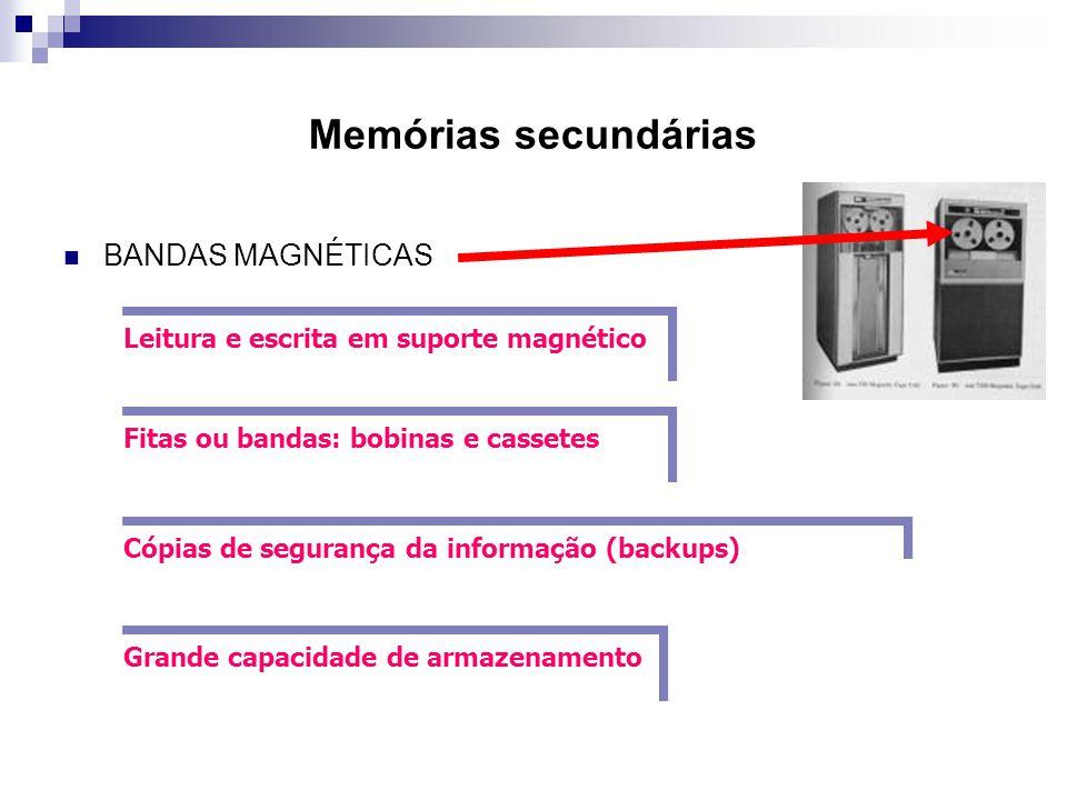 Memórias secundárias  BANDAS MAGNÉTICAS Leitura e escrita em suporte magnético Fitas ou bandas: bobinas e cassetes Cópias de segurança da informação
