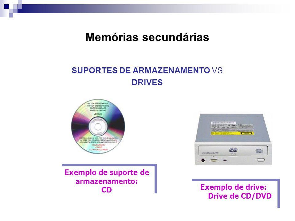 Memórias secundárias SUPORTES DE ARMAZENAMENTO VS DRIVES Exemplo de suporte de armazenamento: CD Exemplo de suporte de armazenamento: CD Exemplo de dr