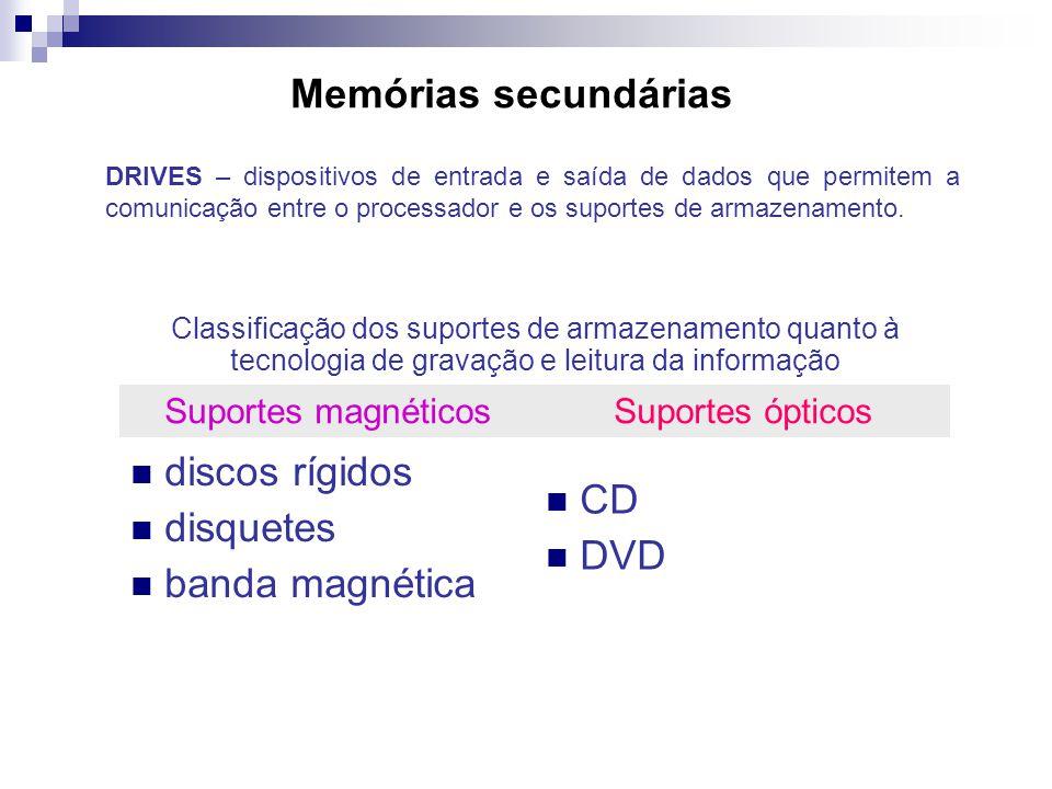Memórias secundárias DRIVES – dispositivos de entrada e saída de dados que permitem a comunicação entre o processador e os suportes de armazenamento.