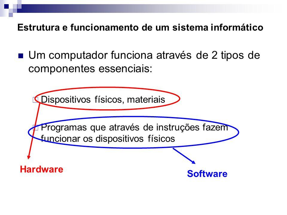 Memórias principais  ROM (Read Only Memory):  Guarda programas e informações responsáveis pelo funcionamento interno do computador.