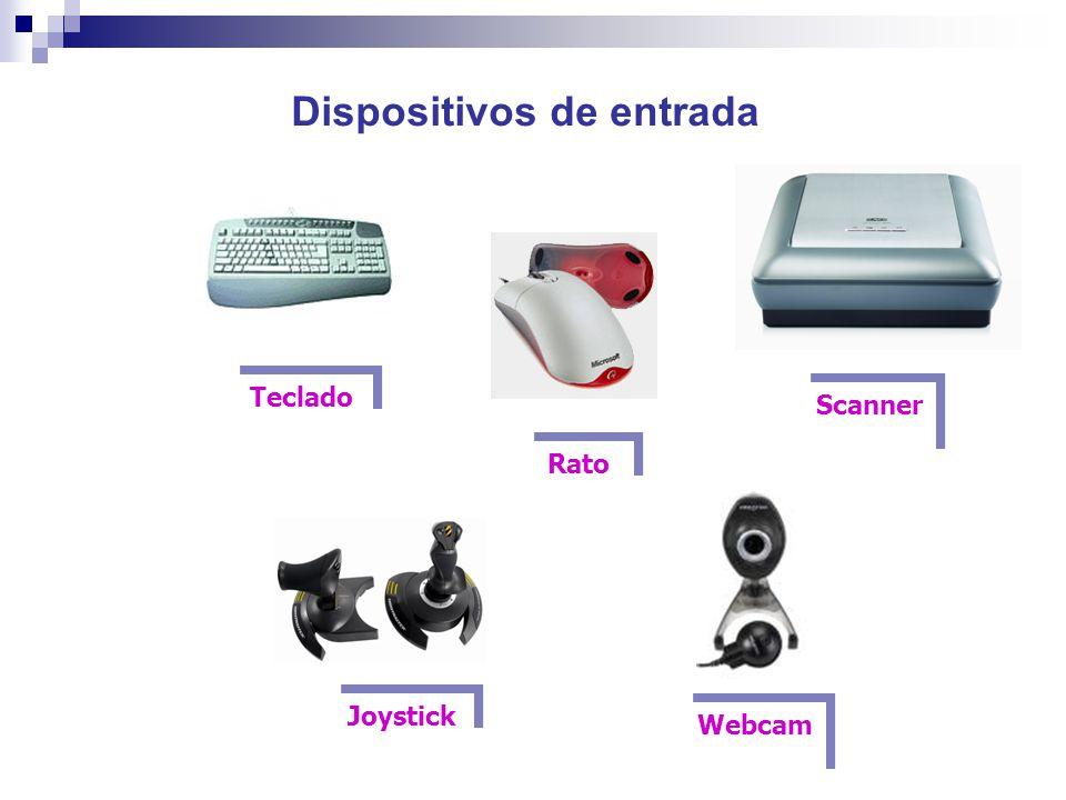 Dispositivos de saída Monitor Impressora Projector de vídeo