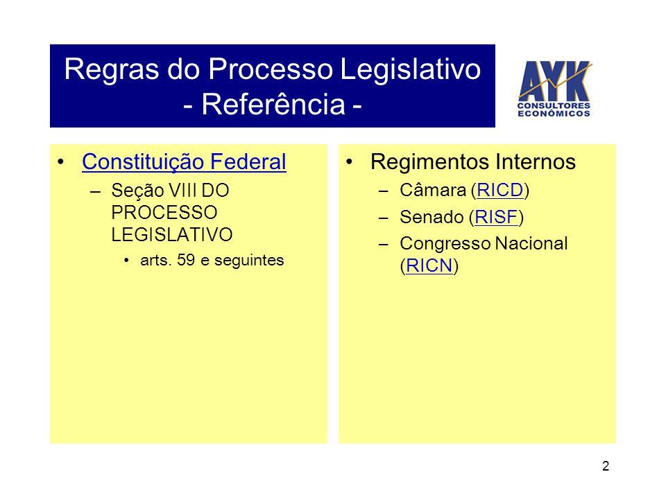 2 Regras do Processo Legislativo - Referência - •Constituição FederalConstituição Federal –Seção VIII DO PROCESSO LEGISLATIVO •arts.