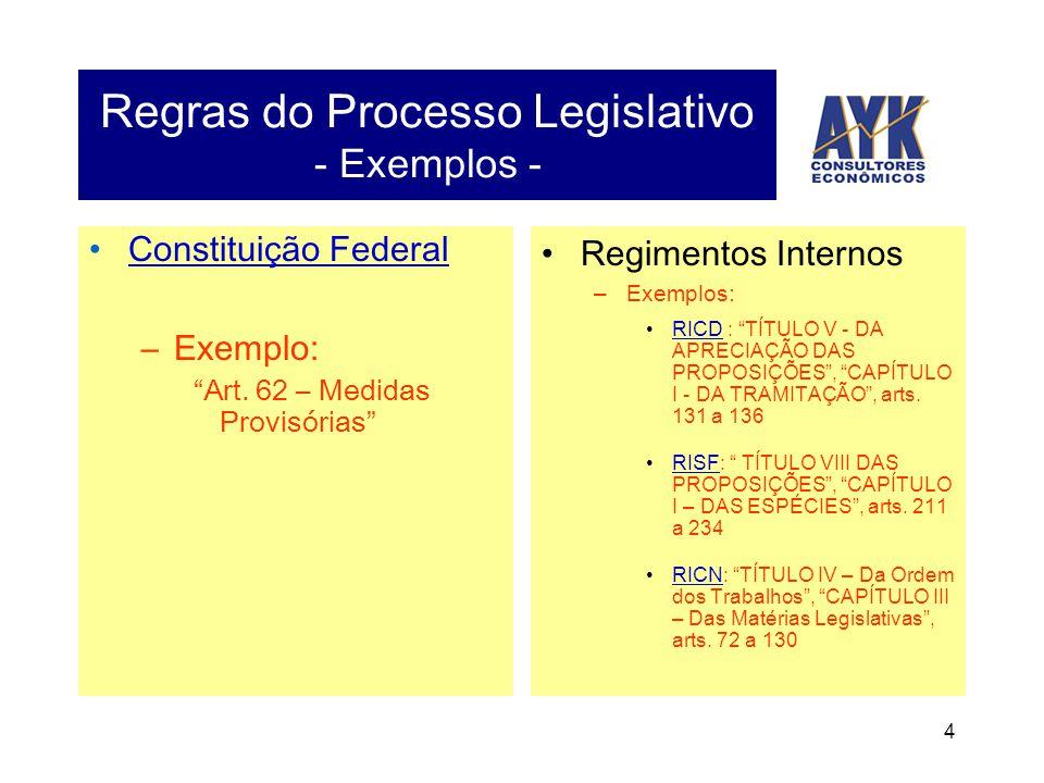 4 Regras do Processo Legislativo - Exemplos - •Constituição FederalConstituição Federal –Exemplo: Art.