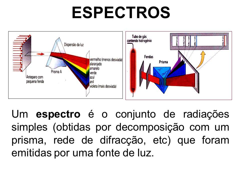 ESPECTROS Um espectro é o conjunto de radiações simples (obtidas por decomposição com um prisma, rede de difracção, etc) que foram emitidas por uma fo