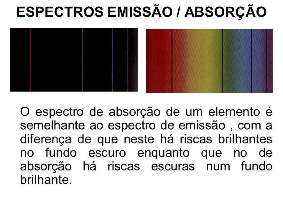ESPECTROS EMISSÃO / ABSORÇÃO O espectro de absorção de um elemento é semelhante ao espectro de emissão, com a diferença de que neste há riscas brilhan