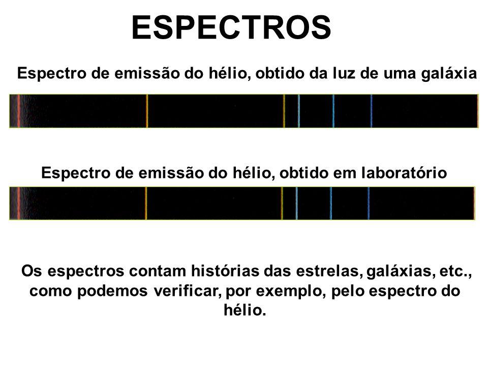 ESPECTROS Espectro de emissão do hélio, obtido da luz de uma galáxia Espectro de emissão do hélio, obtido em laboratório Os espectros contam histórias