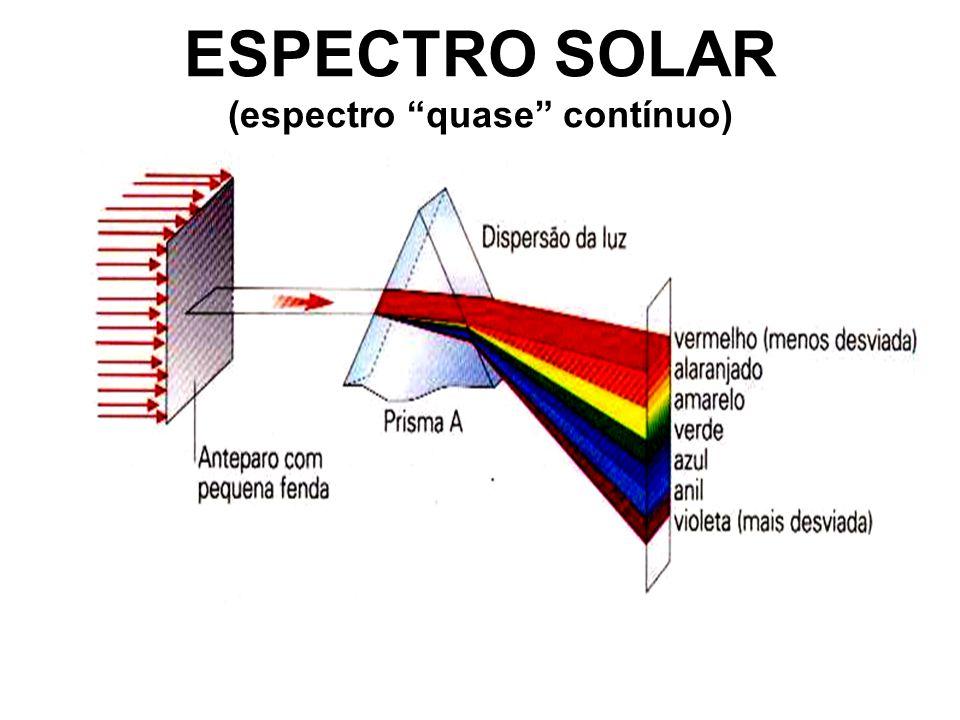"""ESPECTRO SOLAR (espectro """"quase"""" contínuo)"""