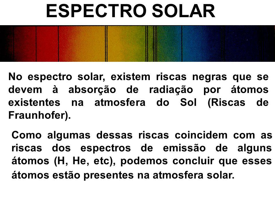 ESPECTRO SOLAR No espectro solar, existem riscas negras que se devem à absorção de radiação por átomos existentes na atmosfera do Sol (Riscas de Fraun