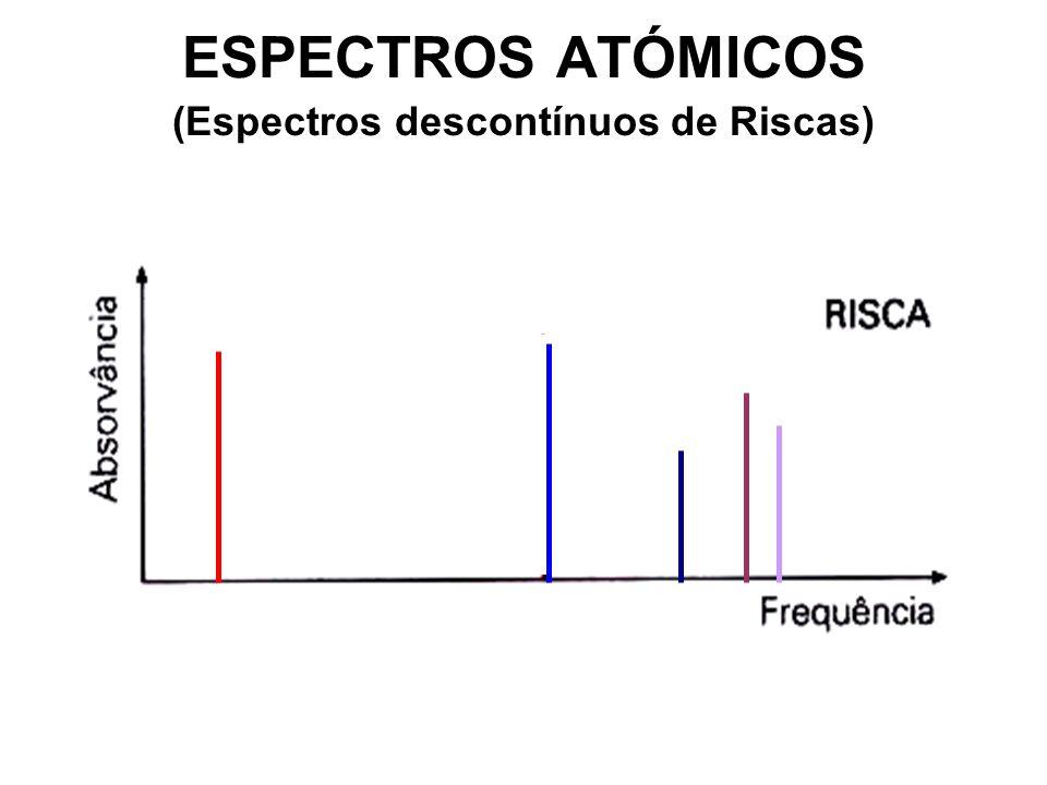 ESPECTROS ATÓMICOS (Espectros descontínuos de Riscas)