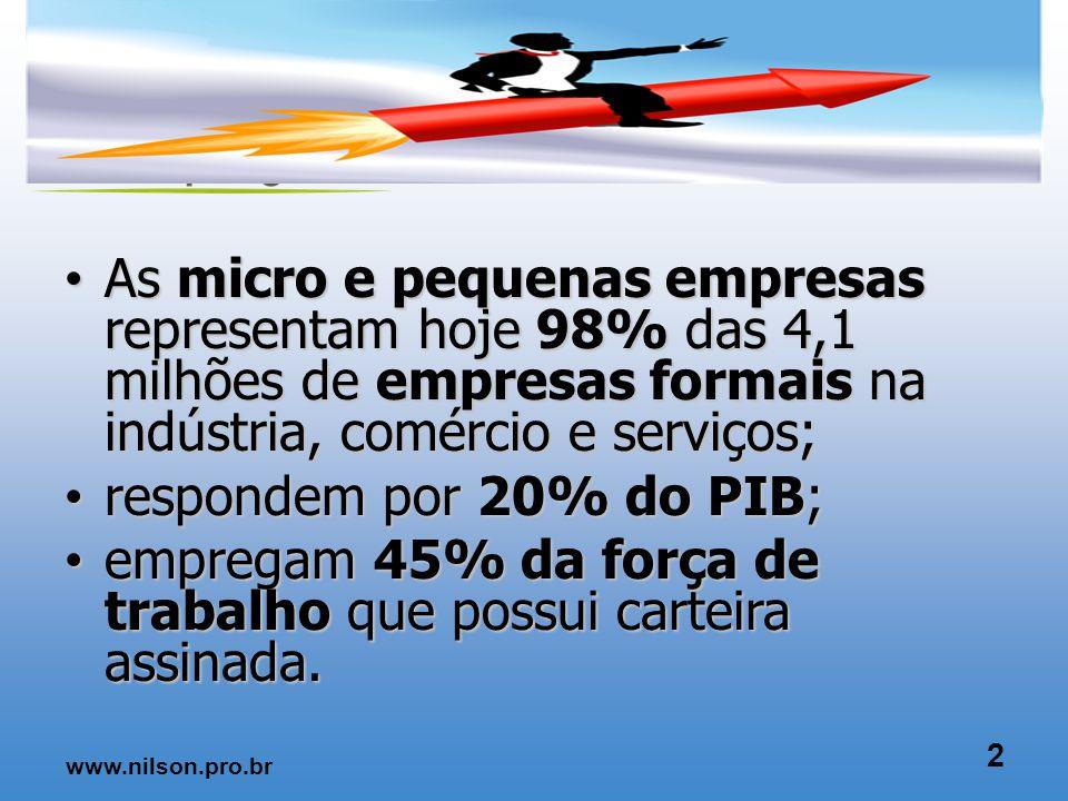 EMPREENDEDORES EM AÇÃO PROF. NILSON R. FARIA Colégio Wilson Joffre
